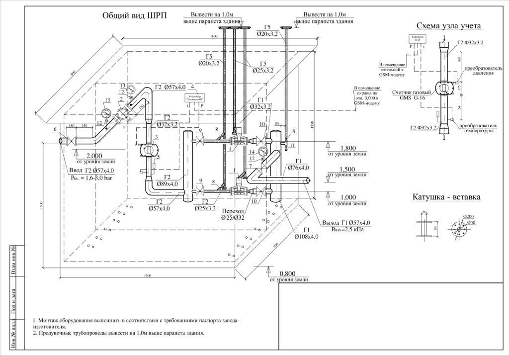 схема узла учета газа в котельной