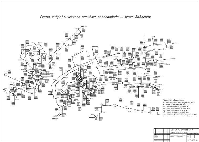 Схема гидравлического расчёта