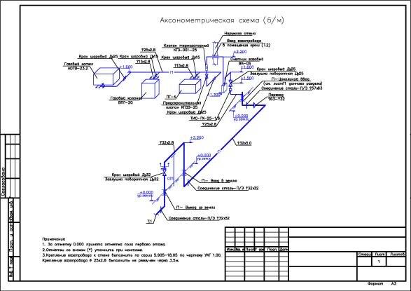 План размещения газового