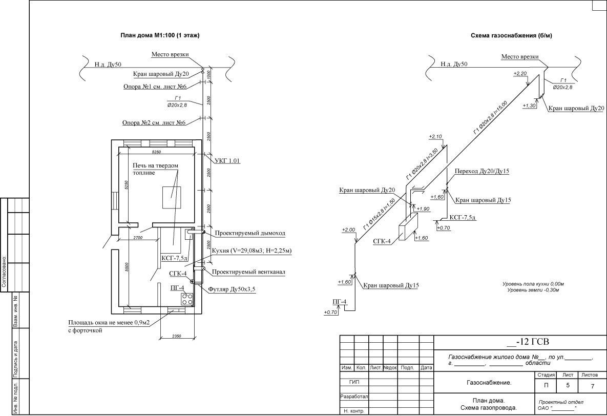 Обозначение газопроводов на схемах и планах