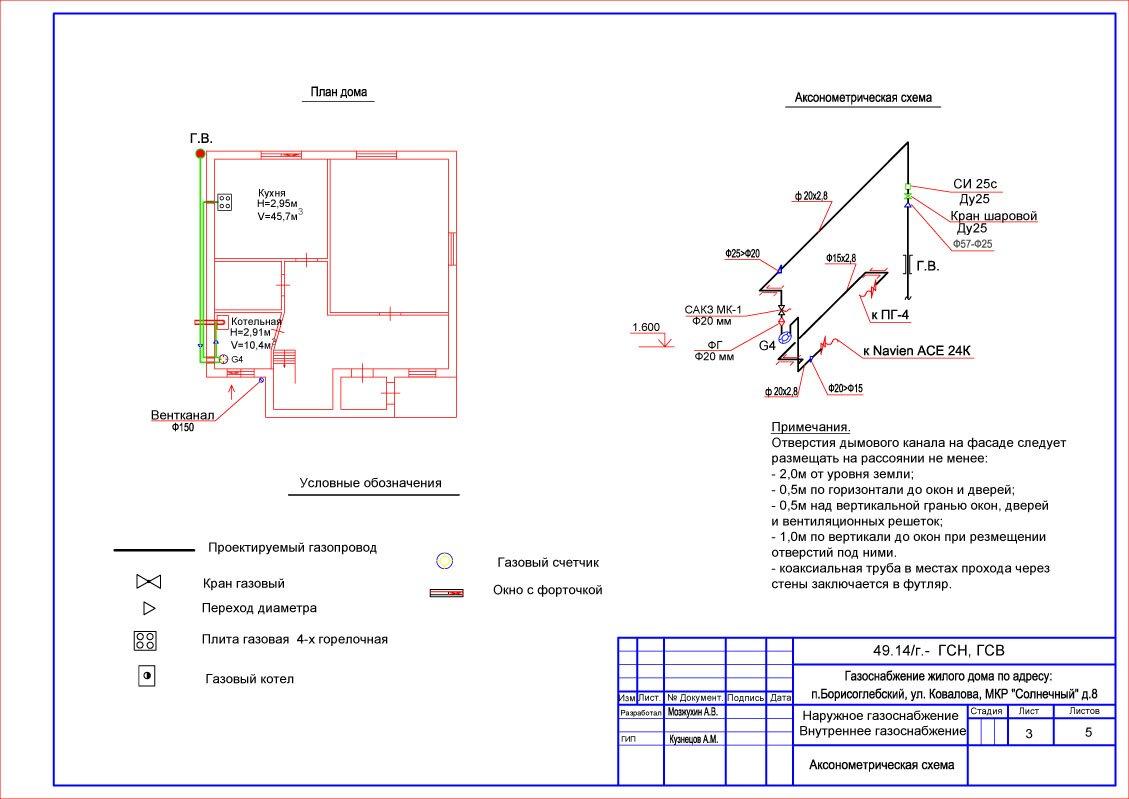 схема газопровода среднего давления