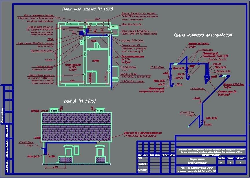 газоснабжения жилого дома