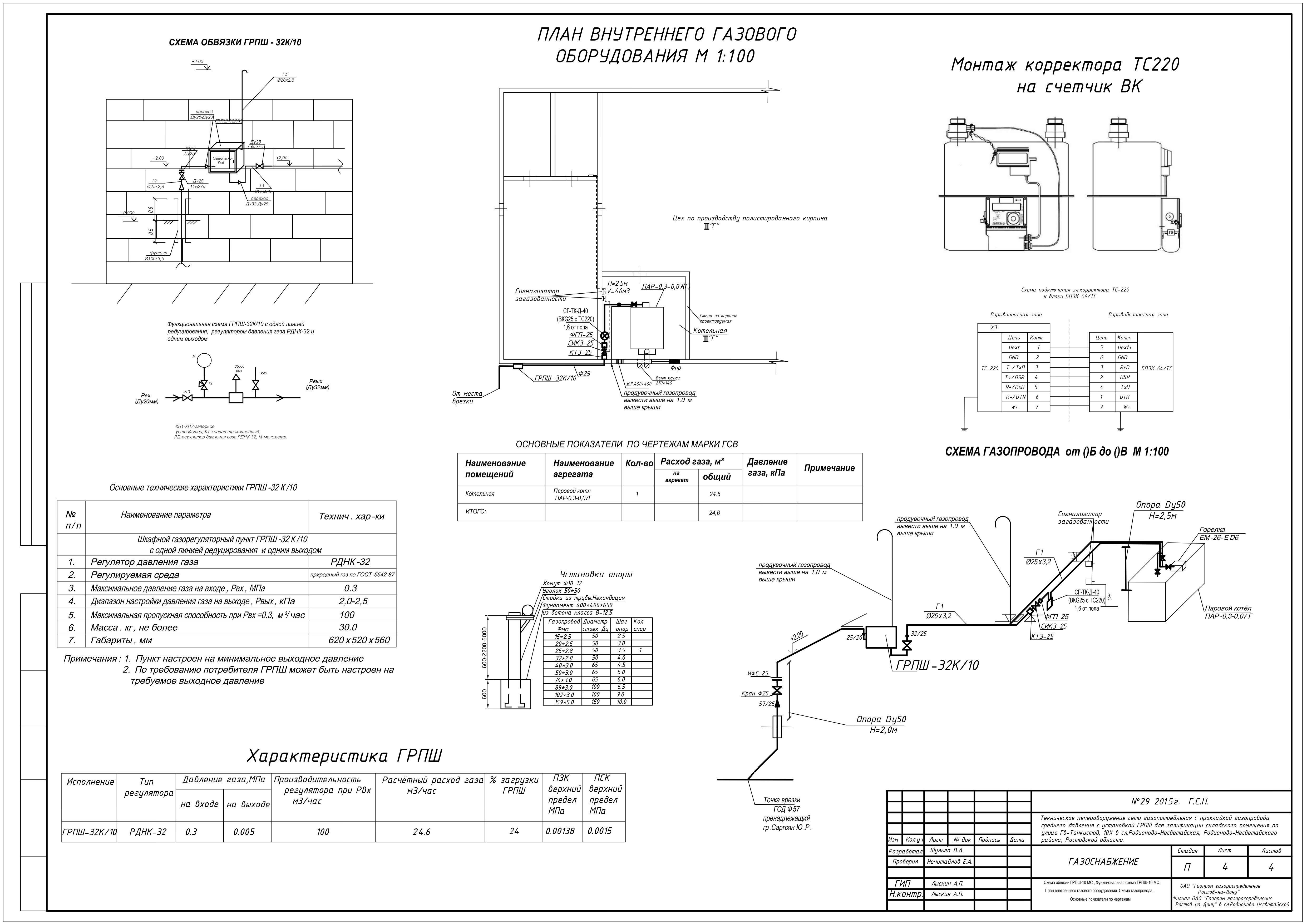 высота продувочных газопроводов от ГРПШ